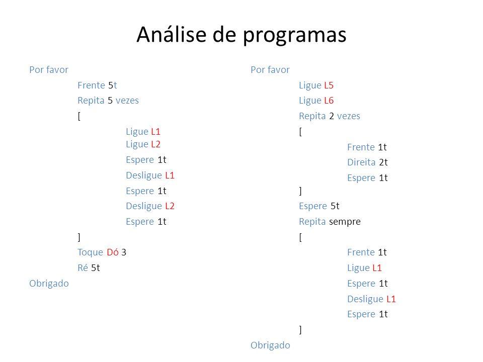Análise de programas Por favor Frente 5t Repita 5 vezes [ Ligue L1 Ligue L2 Espere 1t Desligue L1 Desligue L2 ] Toque Dó 3 Ré 5t Obrigado